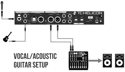 Tc Helicon Voicelive 3 Fx Processor Elevated Audio